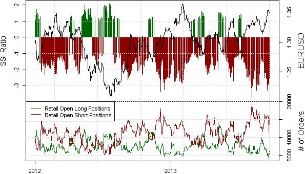 forex_correlations_US_Dollar_Unlikely_to_Break_Lower_for_3_key_Reasons_body_Picture_8.png, Dollar Unlikely to Break Lows for 3 Reasons - When Might we Buy?