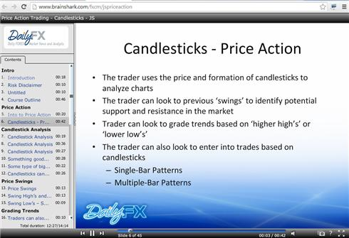Four_Simple_Ways_to_Price_Action_body_Picture_8.png, Four Simple Ways to Become a Better Price Action Trader