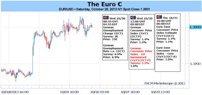 Europes_Relative_Calm_Boosting_Interest_in_the_Euro_body_Picture_1.png, Europe's Relative Calm Boosting Interest in the Euro