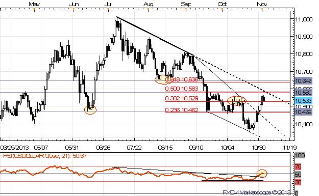 Dip_versus_EUR_GBP_May_Be_Chance_to_Buy_as_USD_Retreats_After_Breakout_body_x0000_i1028.png, Dip versus EUR, GBP May Be Chance to Buy as USD Retreats After Breakout