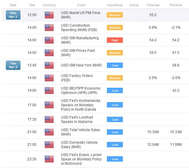 Range_trade_funds_buy_body_Picture_1.png, Analysis: Looking For a Turn in USD/CAD around the Holiday