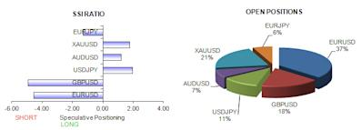 ssi_table_story_body_Picture_13.png, Japanese Yen and US Dollar In Focus On Major Risk of Market Shift