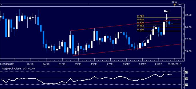 Forex_Analysis_Dollar_Shows_Signs_of_Pullback_at_Key_Resistance_Level_body_Picture_1.png, Forex Analysis: Dollar Shows Signs of Pullback at Key Resistance Level