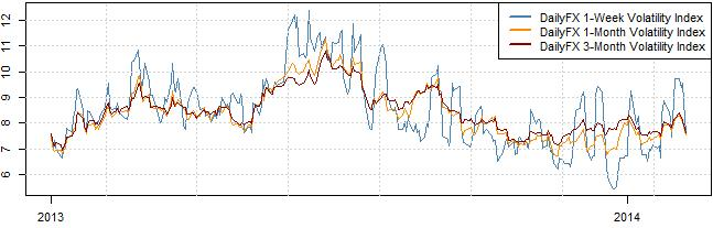 forex_trading_US_Dollar_Euro_and_British_Pound_Forecast_body_Picture_1.png, Dollar Near Important Levels versus Euro, GBP. How are we Trading?