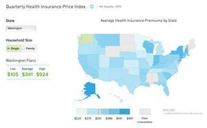 New eHealth Quarterly Price Index Report Highlights Consumer Health Insurance Shopping Behavior for First Half of Open Enrollment