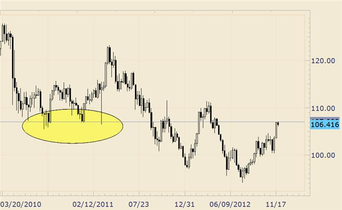 FOREX_Trading_EURUSD_Reversal_Evidence_Not_to_Be_Ignored_body_EURJPY.png, FOREX Trading: EUR/USD Reversal Evidence Not to Be Ignored