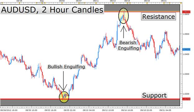 LEARN_FOREX_-_Trading_the_Very_Common_False_Breakout_body_Picture_12.png, LEARN FOREX – Spotting and Trading False Breakouts