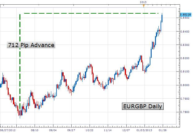 Learn_Forex_Trade_Stochastics_With_Hidden_Divergence_body_Picture_2.png, Learn Forex: Trade Stochastics With Hidden Divergence