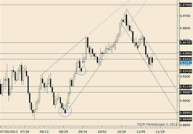 eliottWaves_aud-usd_body_audusd.png, AUD/USD Range Trading Favored; .9440 and .9325 are Levels of Interest