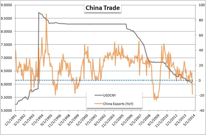 China_Surprises_with_Second_Largest_Trade_Deficit_on_Recent_Record_body_Picture_6.png, China Surprises with Second Largest Trade Deficit on Recent Record
