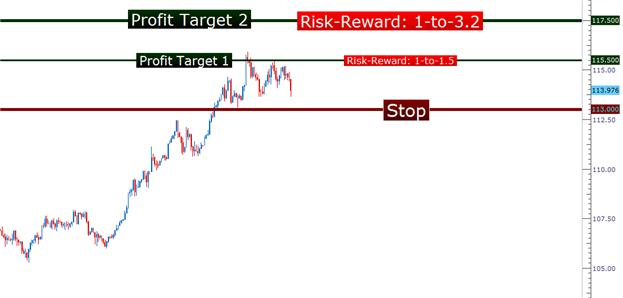 pa_setups_01082013_body_Picture_1.png, Learn Forex: Price Action Setups - January 8, 2013