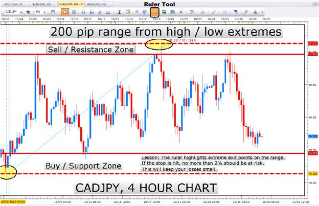 LEARN_FOREX_The_Paradox_of_Good_Risk_Management_body_Picture_6.png, LEARN FOREX – The Paradox of Good Risk Management