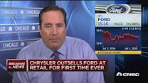 Ford June US auto sales up 1.6%