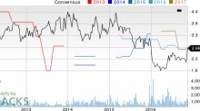 Why Kopin (KOPN) Stock Might be a Great Pick