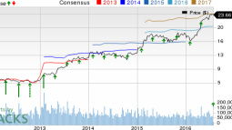 Boston Scientific (BSX) Meets Q2 Earnings Estimate, Views Up