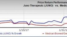 Juno Therapeutics (JUNO) Q4 Earnings: What's in the Cards?
