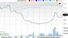 Weakness Seen in Amyris (AMRS) Estimates: Should You Stay Away?