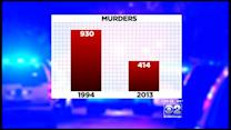 Despite Media Coverage, Chicago Violence Down From 20 Years Ago