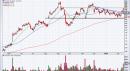 4 Top Stock Trades for Tuesday:ROKU, CGC, SPCE, YETI