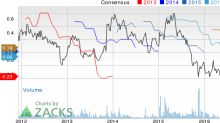 Top Ranked Momentum Stocks to Buy for December 9th