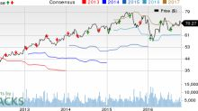 Northern Trust (NTRS) Reports Q3 Earnings as Expected
