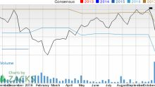 Why Fortinet (FTNT) Could Be Positioned for a Slump
