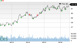 Can CME Group (CME) Pull a Surprise this Earnings Season?