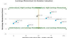 Brady Corp. breached its 50 day moving average in a Bearish Manner : BRC-US : October 24, 2016