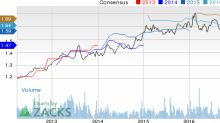 Why Is American States Water (AWR) Down 3.1% Since the Last Earnings Report?