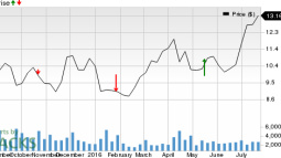 Should You Buy LG Display (LPL) Ahead of Earnings?