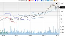Top Ranked Growth Stocks to Buy for February 22nd
