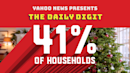 Daily Digit: Americans spent a lot of money on Christmas trees this year