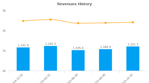 Everest Kanto Cylinder Ltd. Earnings Analysis: Q3, 2016 By the Numbers