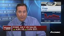 Ford auto sales up 4.9% in July
