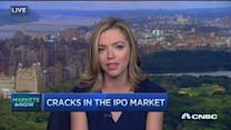 From hot to not: IPOs in 2015