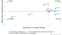 CMS Energy Corp. breached its 50 day moving average in a Bearish Manner : CMS-US : May 10, 2017