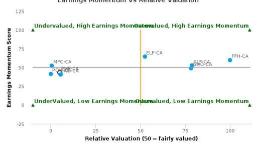 Power Financial Corp. breached its 50 day moving average in a Bearish Manner : PWF-CA : September 15, 2016