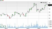 What's in Store for Merit Medical (MMSI) in Q3 Earnings?