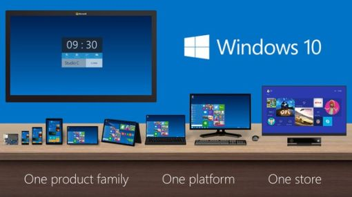 "Is Microsoft Corporation's ""One Windows"" Dream Dead?"