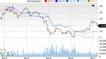 Why Is MRC Global (MRC) Down 14.2% Since the Last Earnings Report?