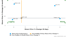 WPP Plc breached its 50 day moving average in a Bullish Manner : WPP-GB : May 26, 2017