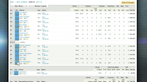 Managing your Fantasy Football roster