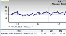 Can Allegiant Travel be Good Choice for Value Investors?