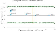 Orchid Island Capital, Inc. breached its 50 day moving average in a Bearish Manner : ORC-US : December 15, 2016