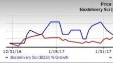 BioDelivery (BDSI) Q4 Loss Wider Than Expected; Sales Meet