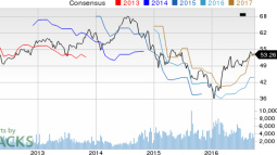 Bank of Nova Scotia (BNS): Strong Industry, Solid Earnings Estimate Revisions
