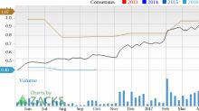 Is Brooks Automation (BRKS) Stock a Solid Choice Right Now?
