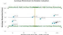 Evertz Technologies Ltd. breached its 50 day moving average in a Bearish Manner : ET-CA : March 2, 2017
