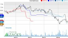 Triumph Group (TGI) Down 2.2% Since Earnings Report: Can It Rebound?
