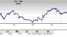 Is American Capital Agency Corp. (AGNC) a Great Stock for Value Investors?